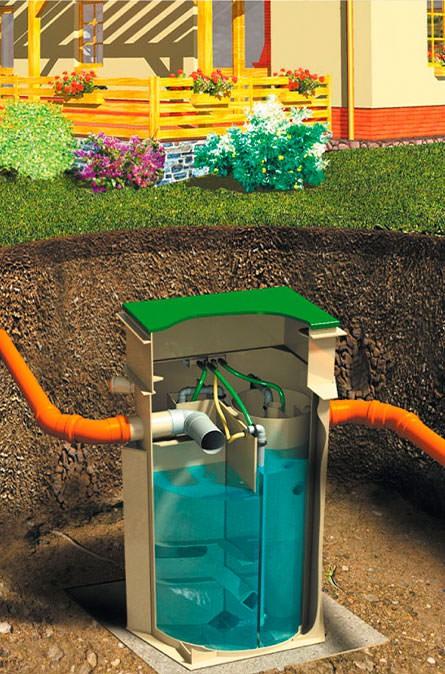 Как мы устанавливаем очистные станции в Воскресенском районе